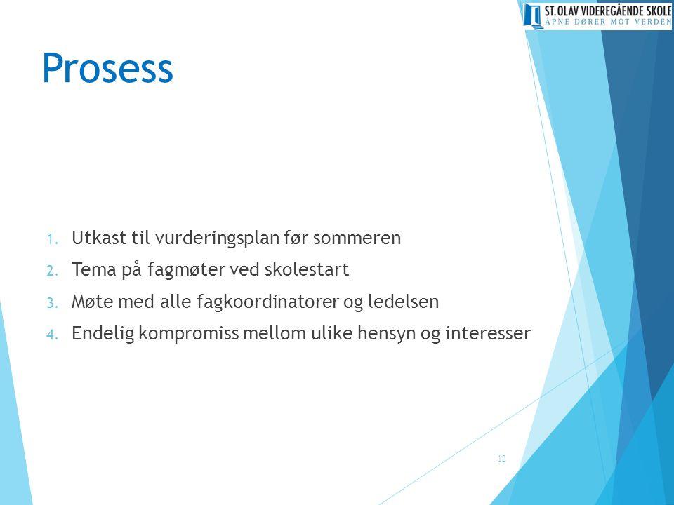Prosess 1. Utkast til vurderingsplan før sommeren 2.