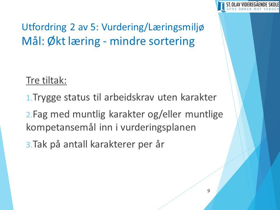 Utfordring 2 av 5: Vurdering/Læringsmiljø Mål: Økt læring - mindre sortering Tre tiltak: 1. Trygge status til arbeidskrav uten karakter 2. Fag med mun
