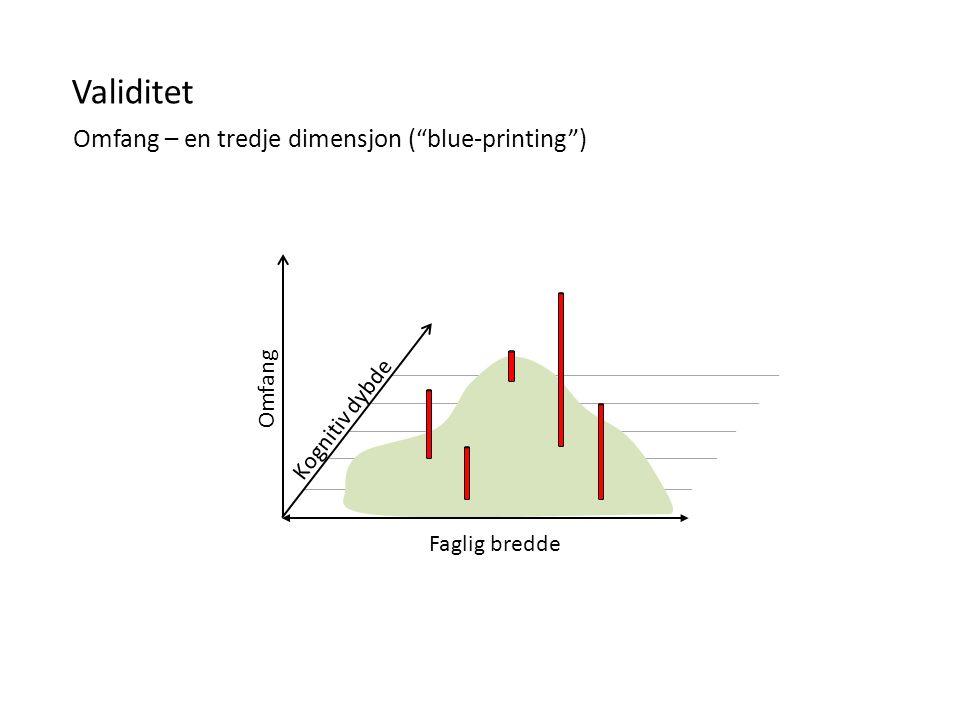 Validitet Faglig bredde Omfang Kognitiv dybde Omfang – en tredje dimensjon ( blue-printing )
