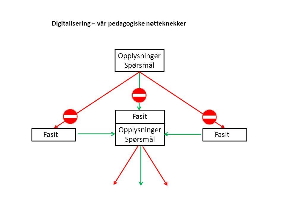 Opplysninger Spørsmål Opplysninger Spørsmål Fasit Digitalisering – vår pedagogiske nøtteknekker