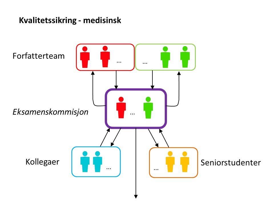 Kvalitetssikring - medisinsk Kollegaer Eksamenskommisjon Forfatterteam Seniorstudenter...