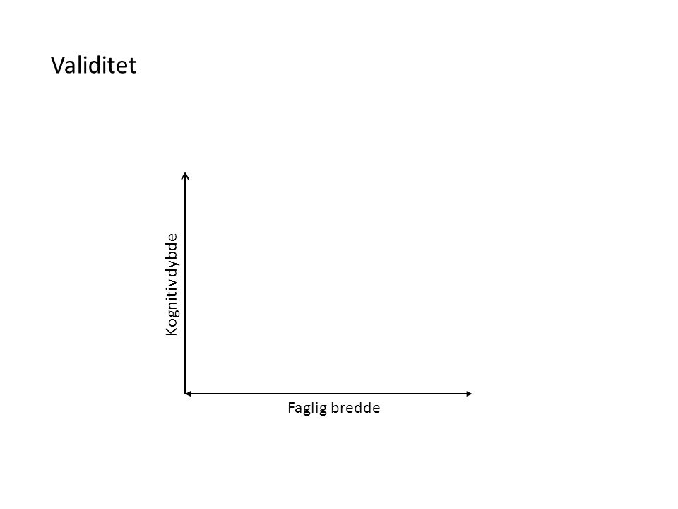 Faglig bredde Kognitiv dybde Huske Forstå Anvende Analysere Evaluere Skape Validitet