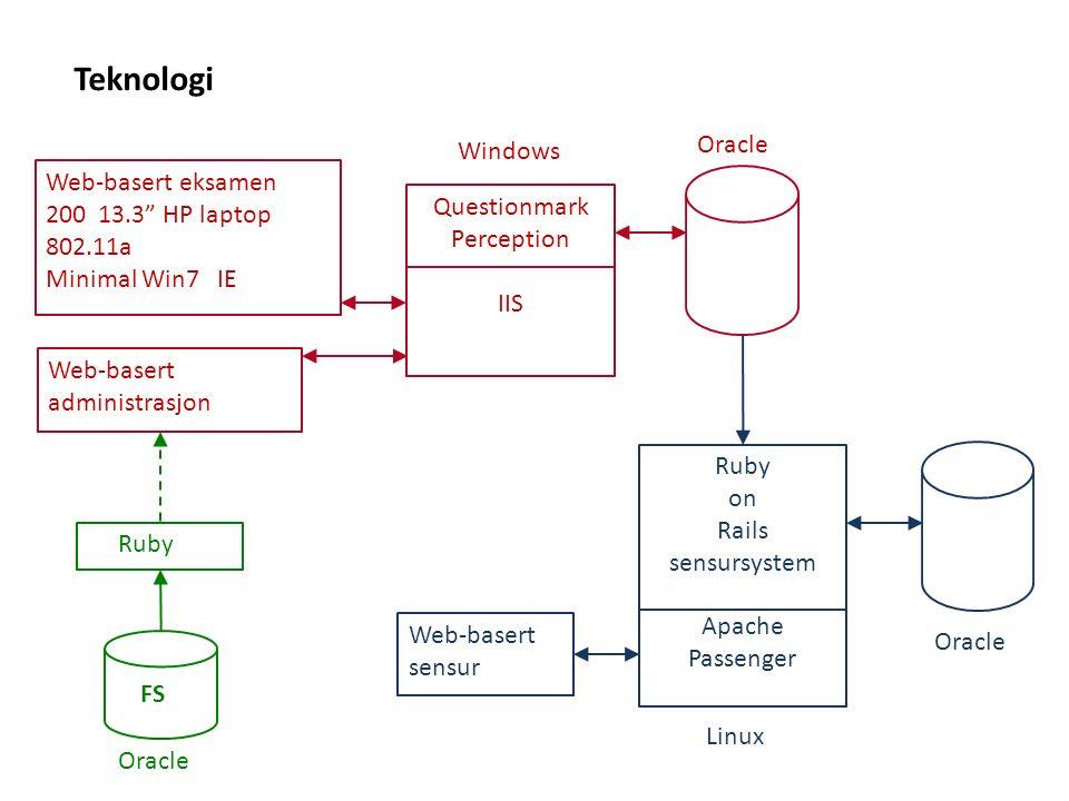 "Teknologi Windows Oracle Web-basert eksamen 200 13.3"" HP laptop 802.11a Minimal Win7 IE Web-basert administrasjon Questionmark Perception IIS Oracle R"