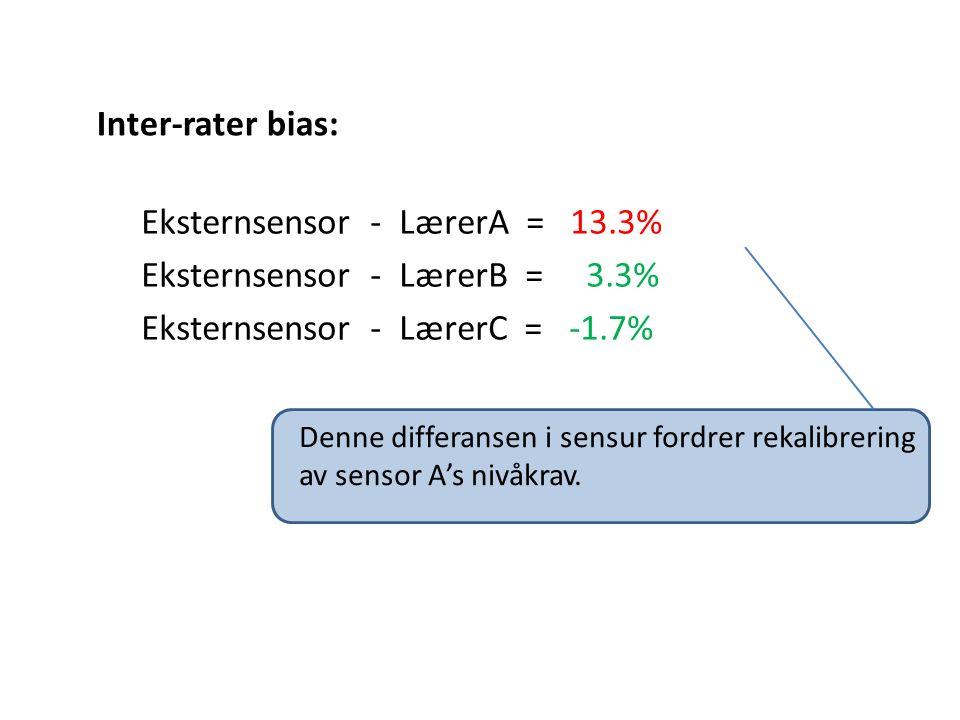 Denne differansen i sensur fordrer rekalibrering av sensor A's nivåkrav.