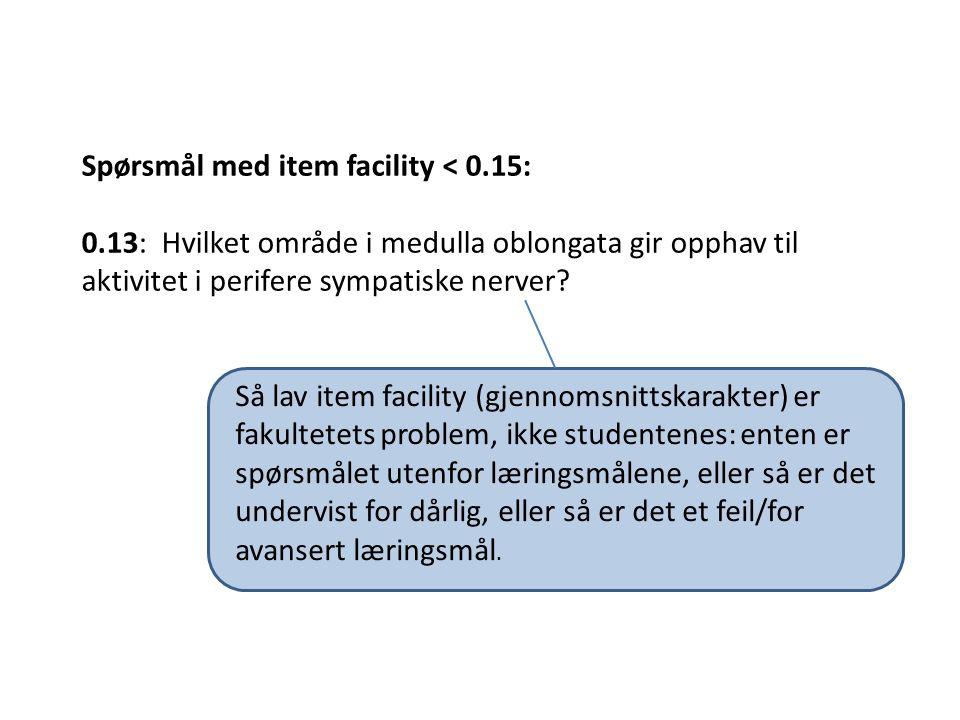 Spørsmål med item facility < 0.15: 0.13: Hvilket område i medulla oblongata gir opphav til aktivitet i perifere sympatiske nerver.