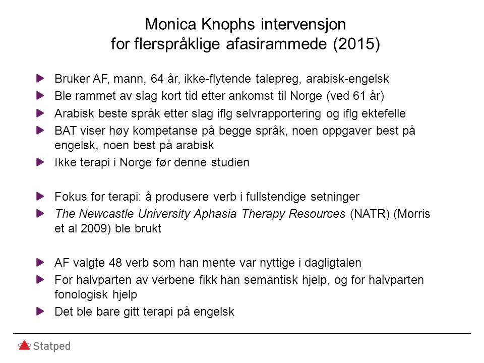 Monica Knophs intervensjon for flerspråklige afasirammede (2015) Bruker AF, mann, 64 år, ikke-flytende talepreg, arabisk-engelsk Ble rammet av slag kort tid etter ankomst til Norge (ved 61 år) Arabisk beste språk etter slag iflg selvrapportering og iflg ektefelle BAT viser høy kompetanse på begge språk, noen oppgaver best på engelsk, noen best på arabisk Ikke terapi i Norge før denne studien Fokus for terapi: å produsere verb i fullstendige setninger The Newcastle University Aphasia Therapy Resources (NATR) (Morris et al 2009) ble brukt AF valgte 48 verb som han mente var nyttige i dagligtalen For halvparten av verbene fikk han semantisk hjelp, og for halvparten fonologisk hjelp Det ble bare gitt terapi på engelsk