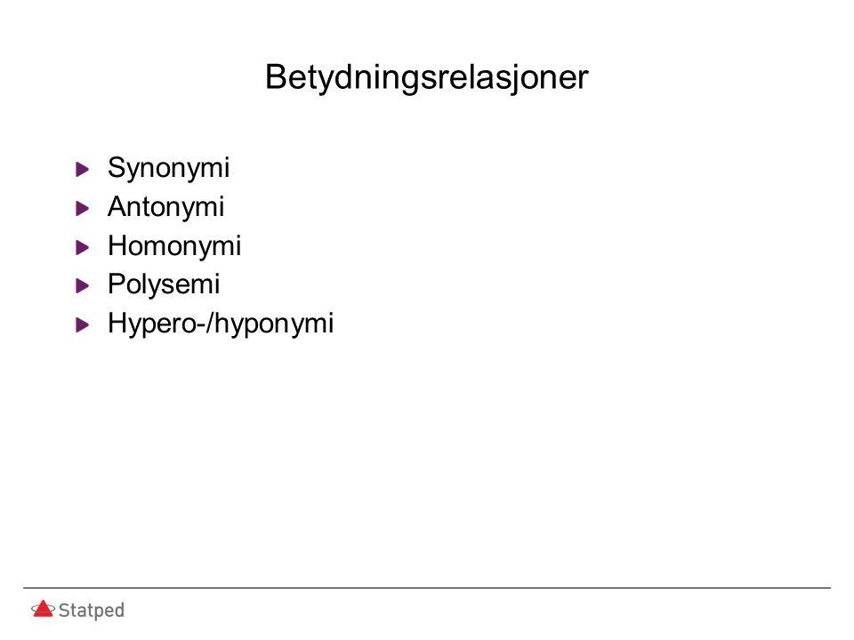 Betydningsrelasjoner Synonymi Antonymi Homonymi Polysemi Hypero-/hyponymi