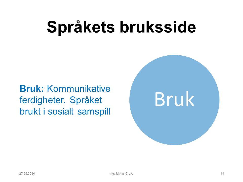 Språkets bruksside Bruk Bruk: Kommunikative ferdigheter.