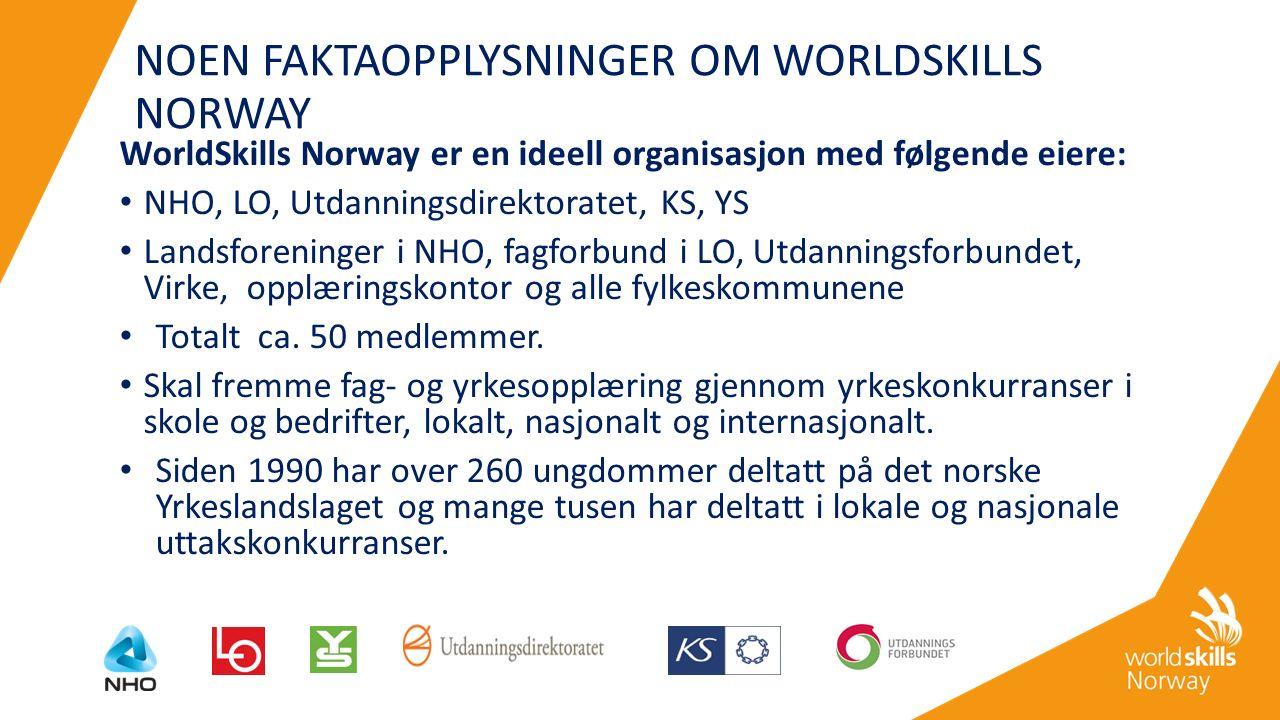 NOEN FAKTAOPPLYSNINGER OM WORLDSKILLS NORWAY WorldSkills Norway er en ideell organisasjon med følgende eiere: NHO, LO, Utdanningsdirektoratet, KS, YS Landsforeninger i NHO, fagforbund i LO, Utdanningsforbundet, Virke, opplæringskontor og alle fylkeskommunene Totalt ca.