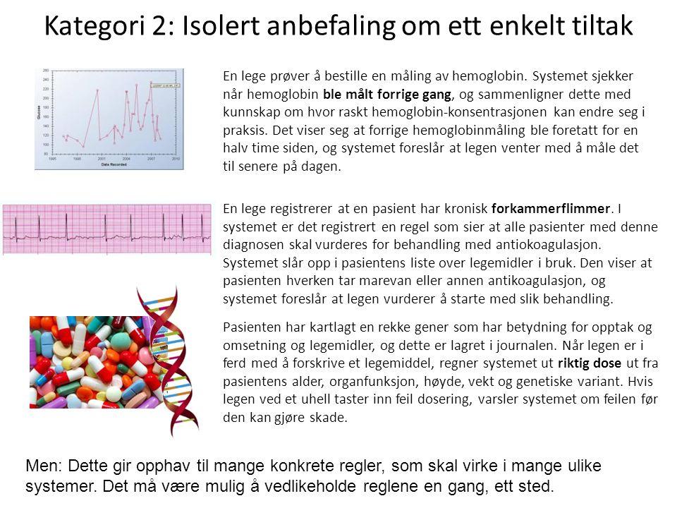 Kategori 2: Isolert anbefaling om ett enkelt tiltak En lege prøver å bestille en måling av hemoglobin.