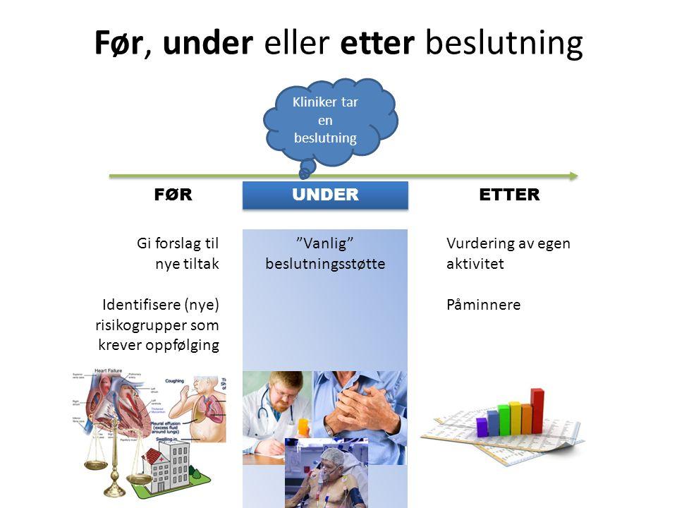 Før, under eller etter beslutning Kliniker tar en beslutning FØR UNDER ETTER Gi forslag til nye tiltak Identifisere (nye) risikogrupper som krever oppfølging Vanlig beslutningsstøtte Vurdering av egen aktivitet Påminnere