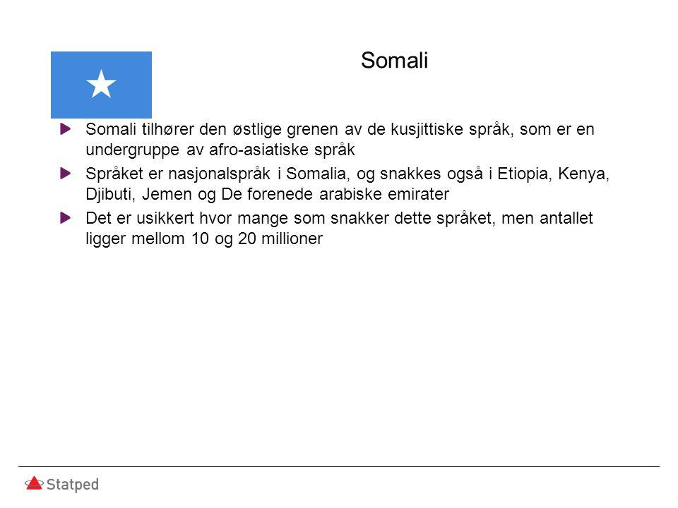 Somali Somali tilhører den østlige grenen av de kusjittiske språk, som er en undergruppe av afro-asiatiske språk Språket er nasjonalspråk i Somalia, o