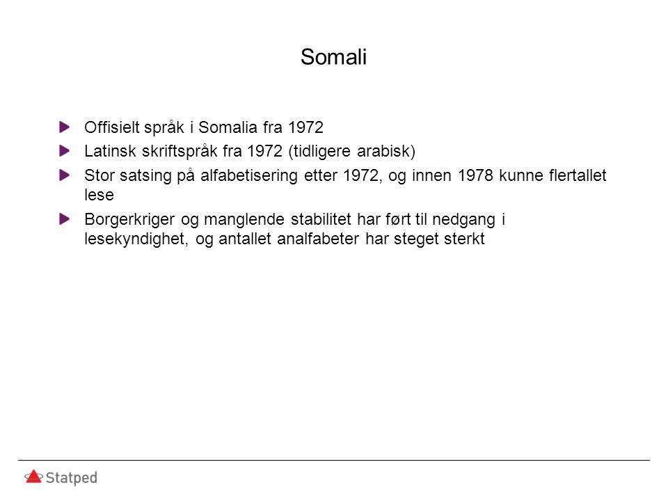 Somali Offisielt språk i Somalia fra 1972 Latinsk skriftspråk fra 1972 (tidligere arabisk) Stor satsing på alfabetisering etter 1972, og innen 1978 ku