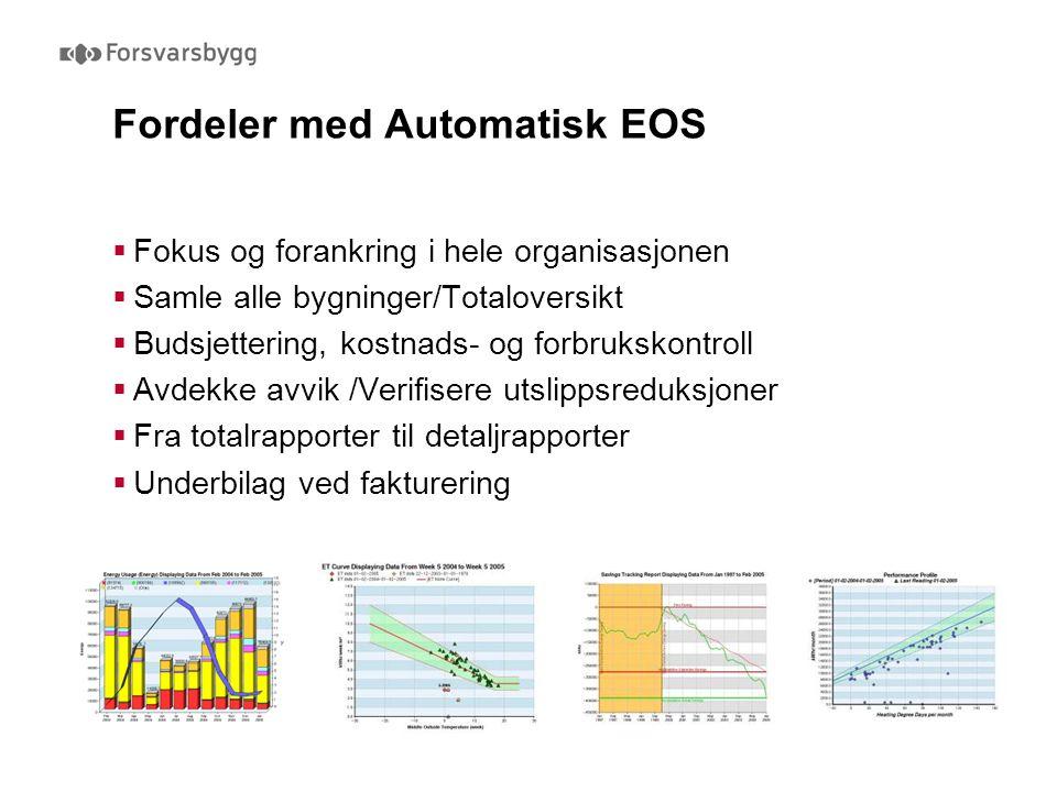Fordeler med Automatisk EOS  Fokus og forankring i hele organisasjonen  Samle alle bygninger/Totaloversikt  Budsjettering, kostnads- og forbrukskontroll  Avdekke avvik /Verifisere utslippsreduksjoner  Fra totalrapporter til detaljrapporter  Underbilag ved fakturering