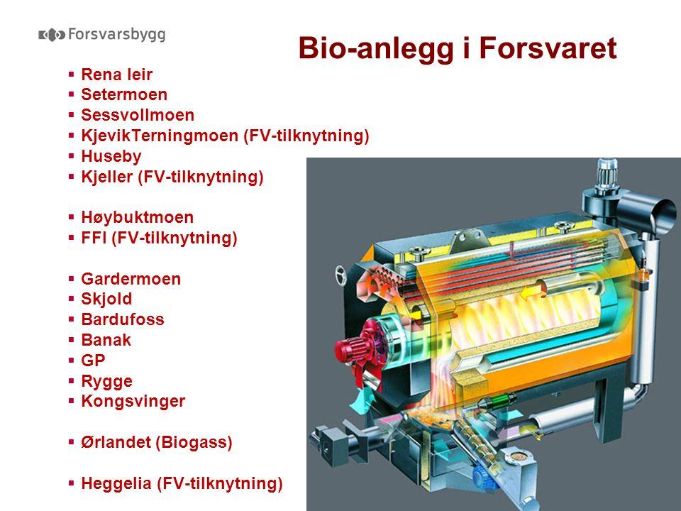 Bio-anlegg i Forsvaret  Rena leir  Setermoen  Sessvollmoen  KjevikTerningmoen (FV-tilknytning)  Huseby  Kjeller (FV-tilknytning)  Høybuktmoen  FFI (FV-tilknytning)  Gardermoen  Skjold  Bardufoss  Banak  GP  Rygge  Kongsvinger  Ørlandet (Biogass)  Heggelia (FV-tilknytning)