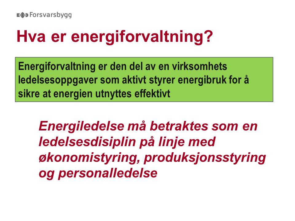 Hva er energiforvaltning.