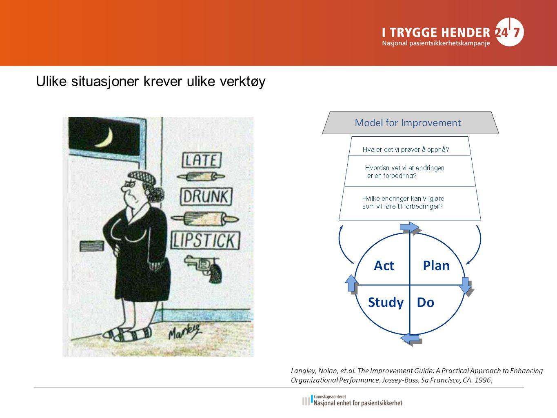 Ulike situasjoner krever ulike verktøy Langley, Nolan, et.al. The Improvement Guide: A Practical Approach to Enhancing Organizational Performance. Jos