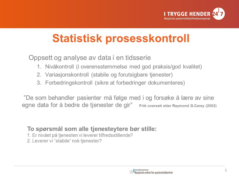 3 Statistisk prosesskontroll Oppsett og analyse av data i en tidsserie 1.Nivåkontroll (i overensstemmelse med god praksis/god kvalitet) 2.Variasjonskontroll (stabile og forutsigbare tjenester) 3.Forbedringskontroll (sikre at forbedringer dokumenteres) De som behandler pasienter må følge med i og forsøke å lære av sine egne data for å bedre de tjenester de gir Fritt oversatt etter Raymond G.Carey (2002) To spørsmål som alle tjenesteytere bør stille: 1.
