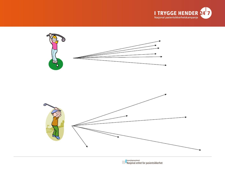 Golfspiller A, slaglengde i meter Golfspiller B, slaglengde i meter