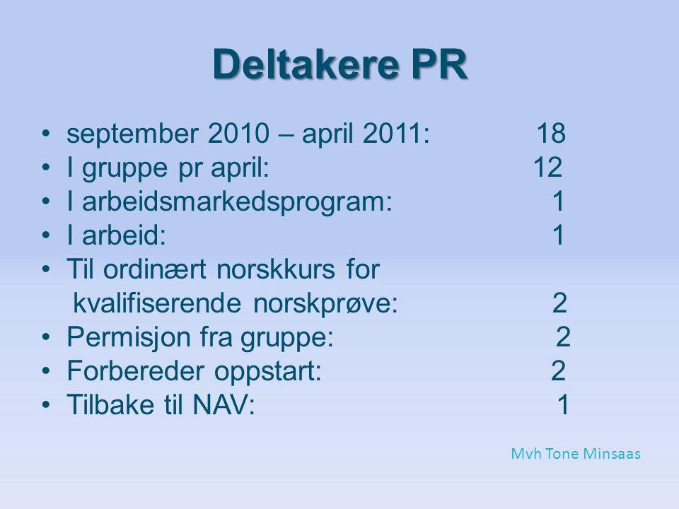 Deltakere PR september 2010 – april 2011: 18 I gruppe pr april: 12 I arbeidsmarkedsprogram: 1 I arbeid: 1 Til ordinært norskkurs for kvalifiserende norskprøve: 2 Permisjon fra gruppe: 2 Forbereder oppstart: 2 Tilbake til NAV: 1 Mvh Tone Minsaas
