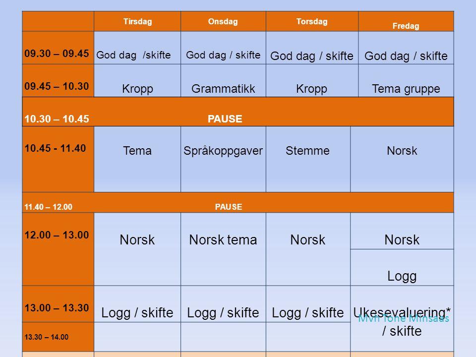TirsdagOnsdagTorsdag Fredag 09.30 – 09.45 God dag /skifte 09.45 – 10.30 KroppGrammatikkKroppTema gruppe 10.30 – 10.45 PAUSE 10.45 - 11.40 TemaSpråkoppgaverStemmeNorsk 11.40 – 12.00 PAUSE 12.00 – 13.00 NorskNorsk temaNorsk Logg 13.00 – 13.30 Logg / skifte Ukesevaluering* / skifte 13.30 – 14.00 Medarbeider Audun: 10–12 Liv: 9.30–13.30 Tone: 9.30–13.30 Audun: 10–12 Kari: 9.30–13.30 Krist.: 13–14.00 Liv: 9.30–13.30 Tone: 9.30–14.00 Mvh Tone Minsaas