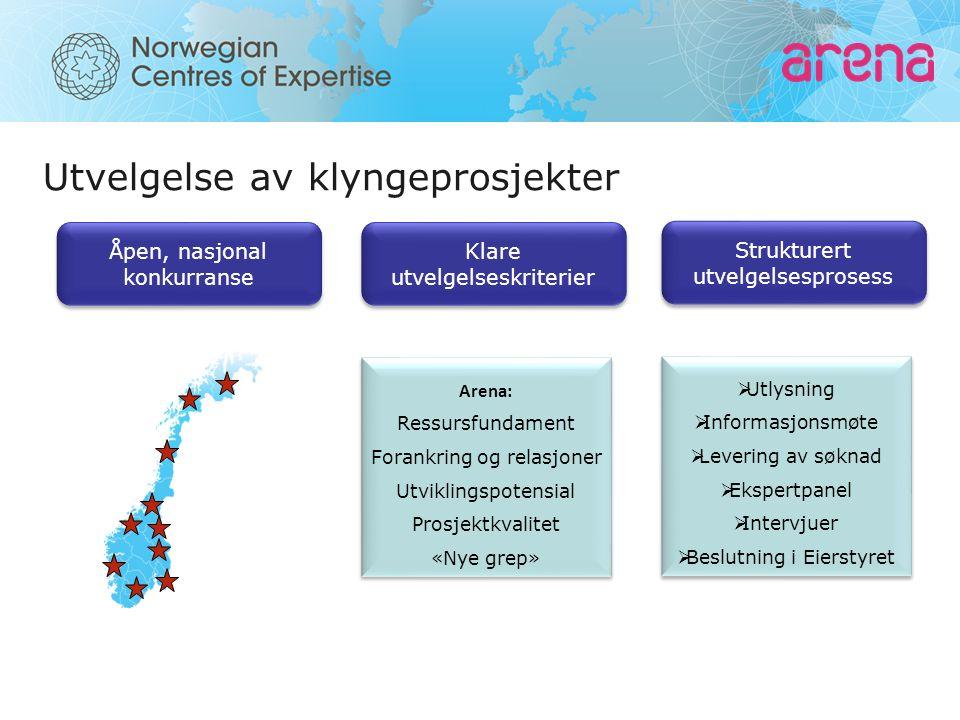 Utvelgelse av klyngeprosjekter Åpen, nasjonal konkurranse Åpen, nasjonal konkurranse Klare utvelgelseskriterier Klare utvelgelseskriterier Strukturert