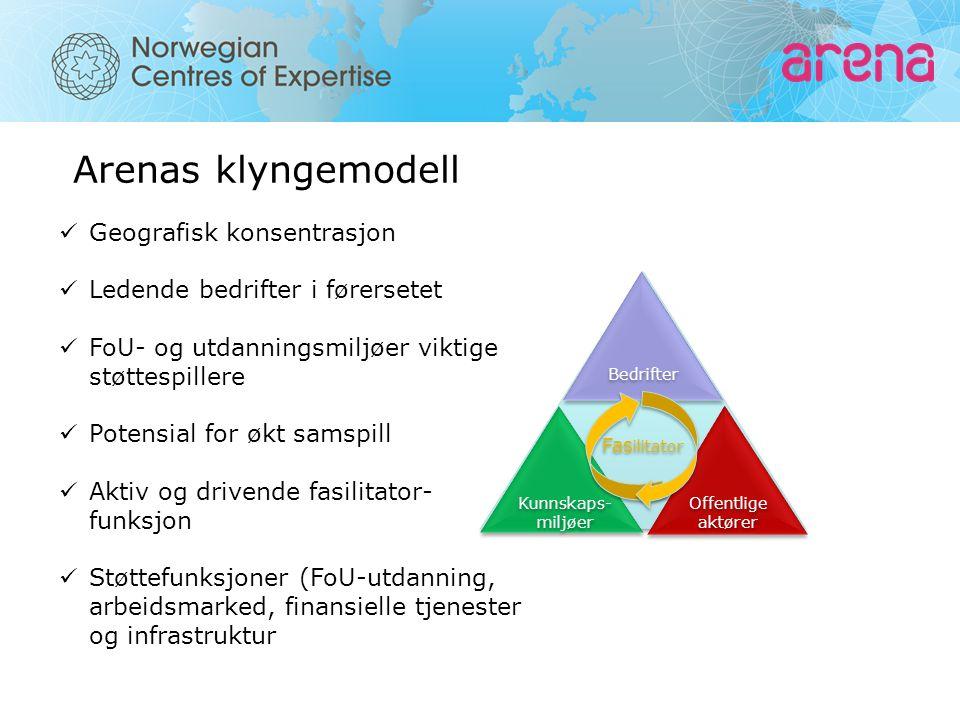 Arena NOW - handlingsplan