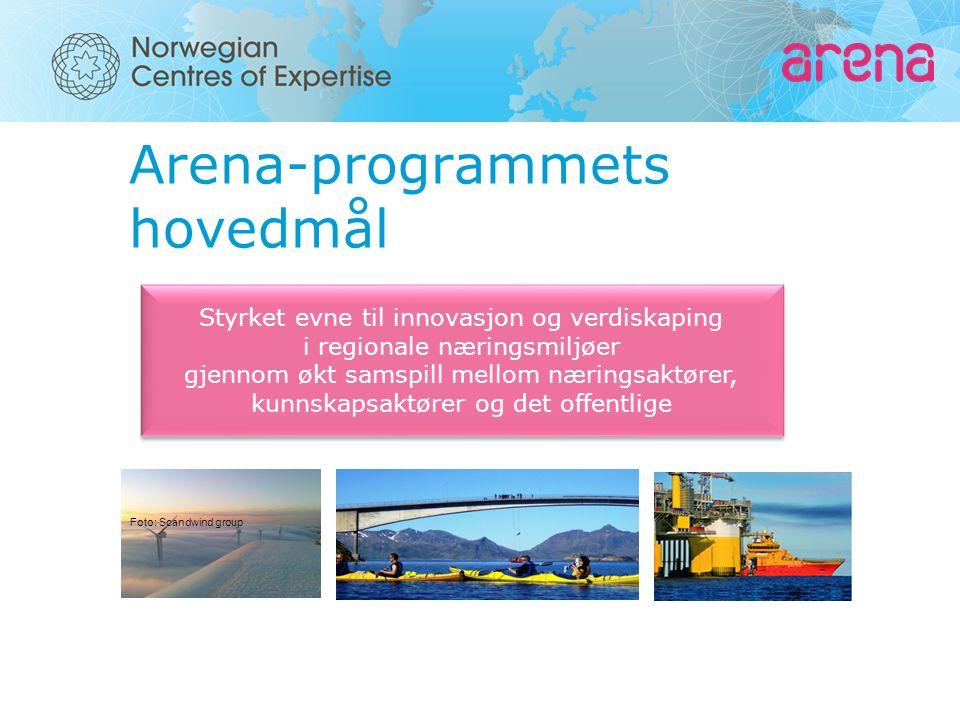 Arena-programmets hovedmål Styrket evne til innovasjon og verdiskaping i regionale næringsmiljøer gjennom økt samspill mellom næringsaktører, kunnskap