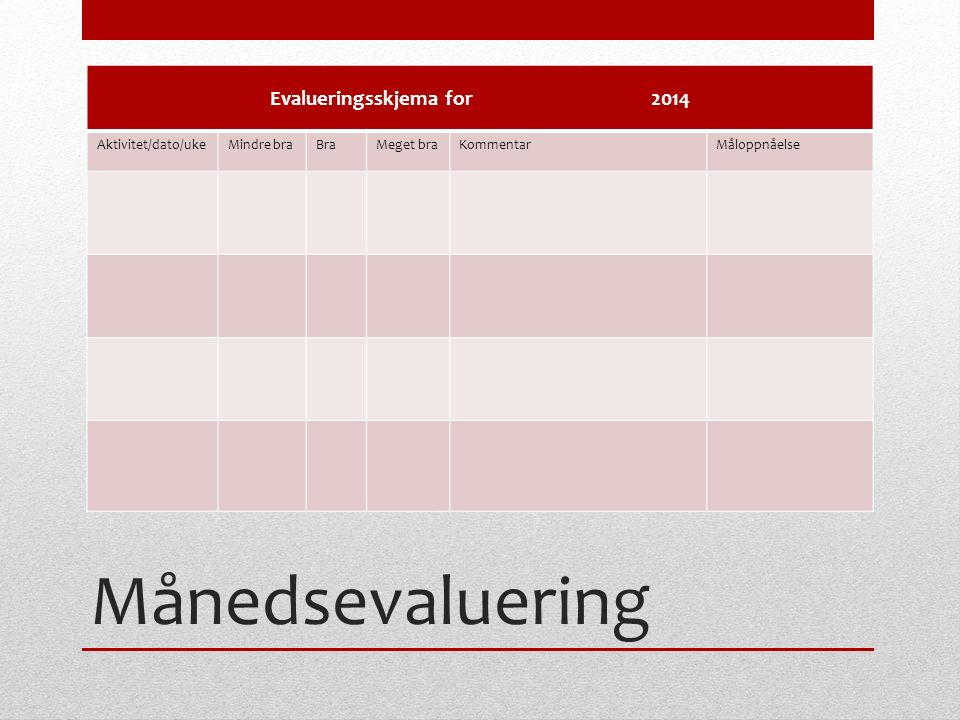 Månedsevaluering Evalueringsskjema for 2014 Aktivitet/dato/ukeMindre braBraMeget braKommentarMåloppnåelse