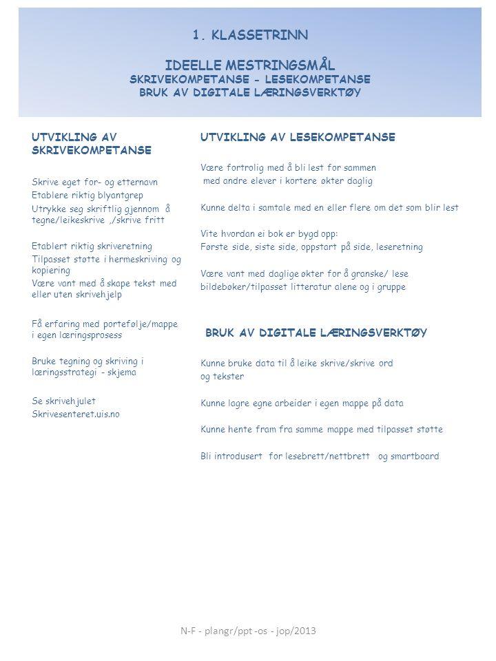 1. KLASSETRINN IDEELLE MESTRINGSMÅL SKRIVEKOMPETANSE - LESEKOMPETANSE BRUK AV DIGITALE LÆRINGSVERKTØY UTVIKLING AV LESEKOMPETANSE Være fortrolig med å