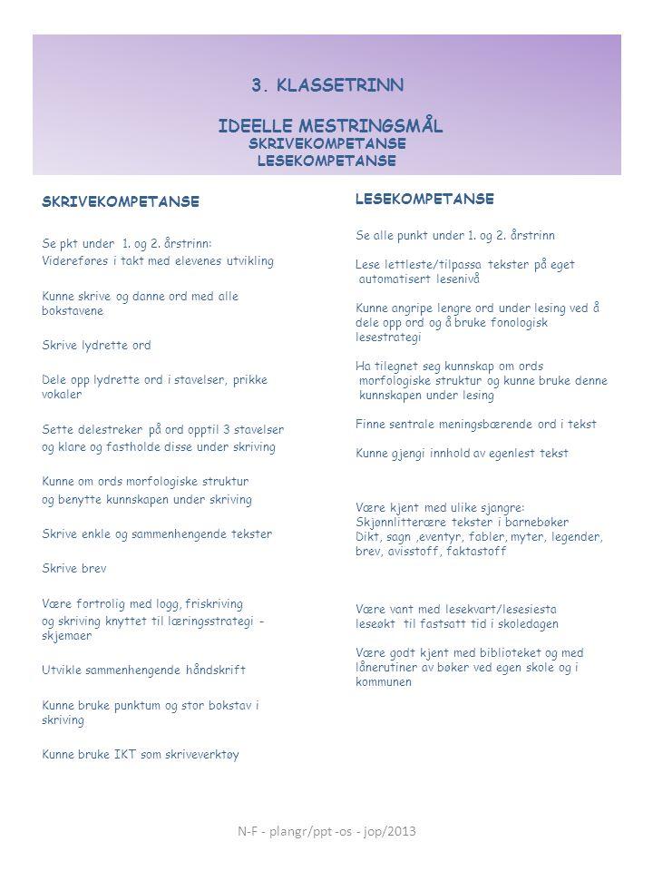 3. KLASSETRINN IDEELLE MESTRINGSMÅL SKRIVEKOMPETANSE LESEKOMPETANSE LESEKOMPETANSE Se alle punkt under 1. og 2. årstrinn Lese lettleste/tilpassa tekst