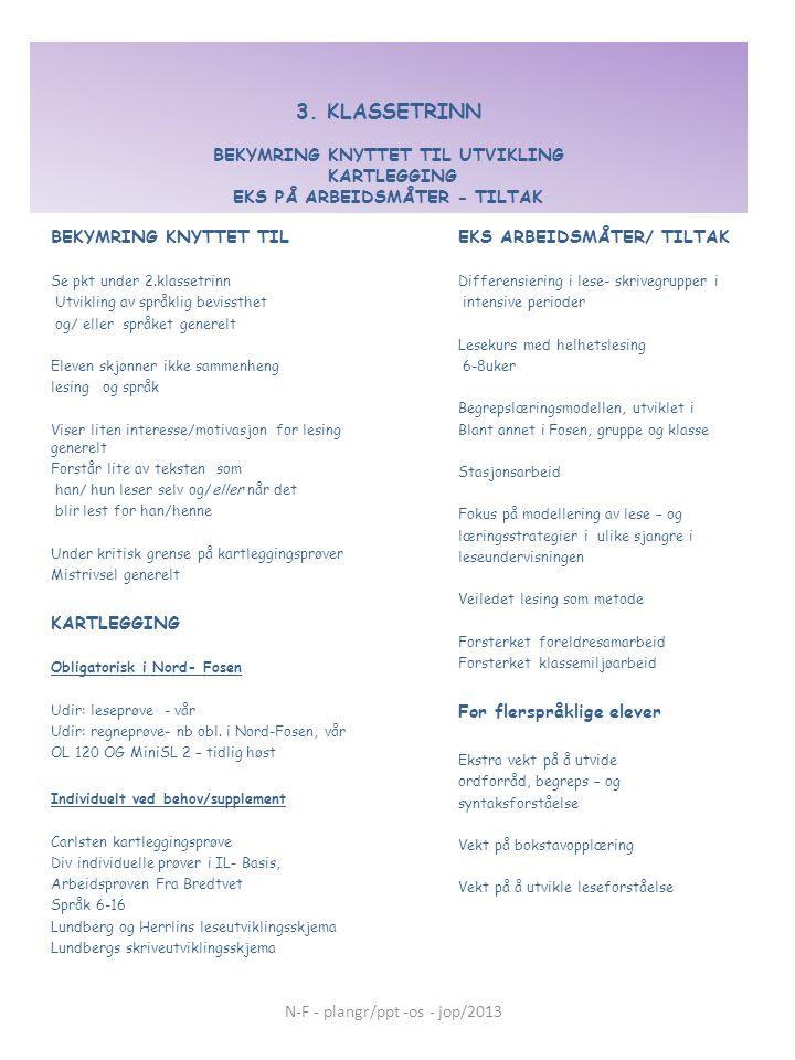 3. KLASSETRINN BEKYMRING KNYTTET TIL UTVIKLING KARTLEGGING EKS PÅ ARBEIDSMÅTER - TILTAK EKS ARBEIDSMÅTER/ TILTAK Differensiering i lese- skrivegrupper