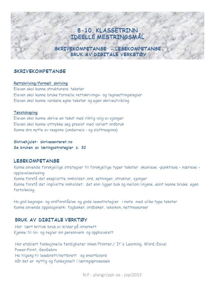 8-10. KLASSETRINN IDEELLE MESTRINGSMÅL SKRIVEKOMPETANSE - LESEKOMPETANSE BRUK AV DIGITALE VERKSTØY SKRIVEKOMPETANSE Rettskriving/formell skriving Elev