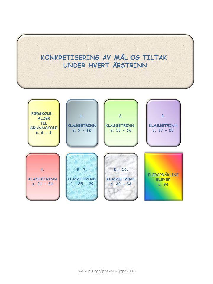 FØRSKOLE- ALDER TIL GRUNNSKOLE s. 6 - 8 1. KLASSETRINN s. 9 - 12 1. KLASSETRINN s. 9 - 12 2. KLASSETRINN s. 13 - 16 3. KLASSETRINN s. 17 - 20 KONKRETI