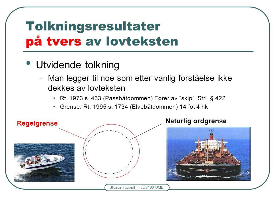 Steinar Taubøll - JUS100 UMB Tolkningsresultater på tvers av lovteksten Analogisk tolkning -Lengre fra lovteksten enn utvidende tolkning For eksempel bruke regler om ekteskap på samboerforhold Analogisk vs.