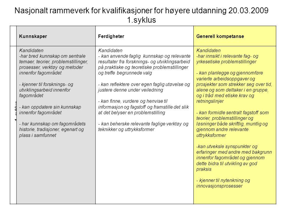 1. syklus Nasjonalt rammeverk for kvalifikasjoner for høyere utdanning 20.03.2009 1.syklus KunnskaperFerdigheterGenerell kompetanse Kandidaten -har br