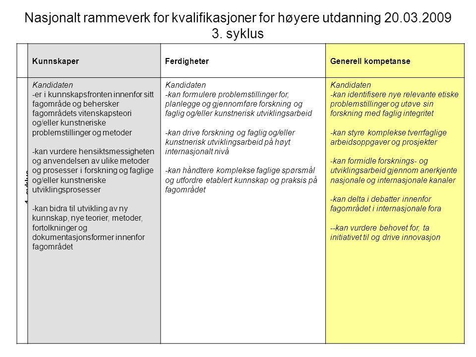 1. syklus Nasjonalt rammeverk for kvalifikasjoner for høyere utdanning 20.03.2009 3. syklus KunnskaperFerdigheterGenerell kompetanse Kandidaten -er i