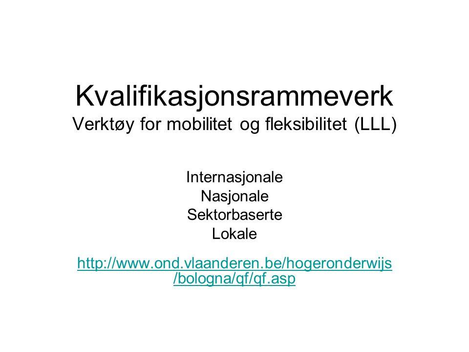 Kvalifikasjonsrammeverk Verktøy for mobilitet og fleksibilitet (LLL) Internasjonale Nasjonale Sektorbaserte Lokale http://www.ond.vlaanderen.be/hogero