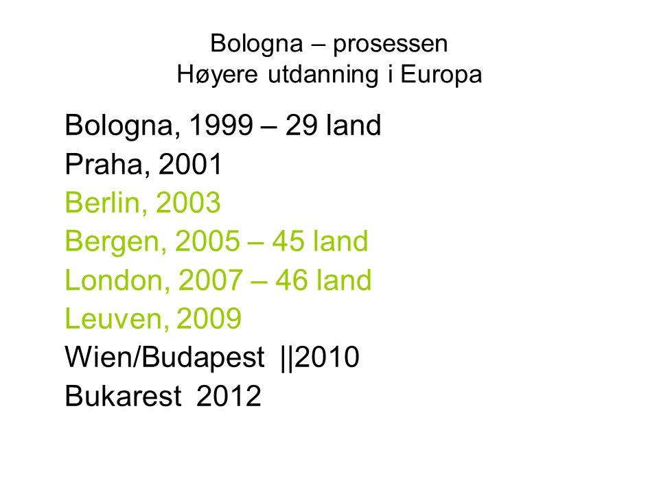 Bologna – prosessen Høyere utdanning i Europa Bologna, 1999 – 29 land Praha, 2001 Berlin, 2003 Bergen, 2005 – 45 land London, 2007 – 46 land Leuven, 2