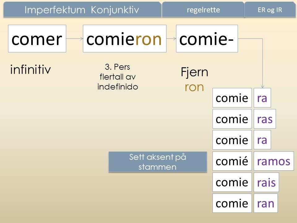 Denne fremgangsmåten fungere på alle verb Men det er viktig at man kan de uregelrette verbene i indefinido Imperfektum Konjunktiv