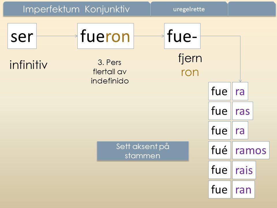 estuviera regelrette Imperfektum Konjunktiv - - Noen eksempler: Hvordan bøyes følgende verb i imperfektum konjunktiv 1.