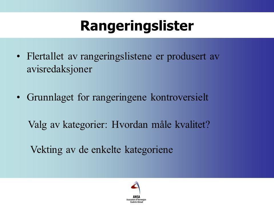 Rangeringslister Flertallet av rangeringslistene er produsert av avisredaksjoner Grunnlaget for rangeringene kontroversielt Valg av kategorier: Hvordan måle kvalitet.