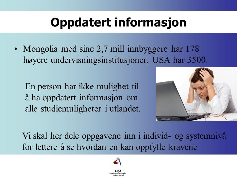 Oppdatert informasjon Mongolia med sine 2,7 mill innbyggere har 178 høyere undervisningsinstitusjoner, USA har 3500.