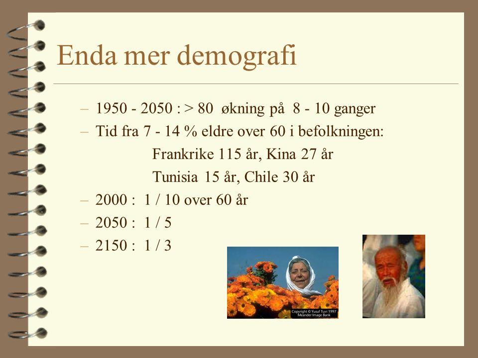 Enda mer demografi –1950 - 2050 : > 80 økning på 8 - 10 ganger –Tid fra 7 - 14 % eldre over 60 i befolkningen: Frankrike 115 år, Kina 27 år Tunisia 15 år, Chile 30 år –2000 : 1 / 10 over 60 år –2050 : 1 / 5 –2150 : 1 / 3