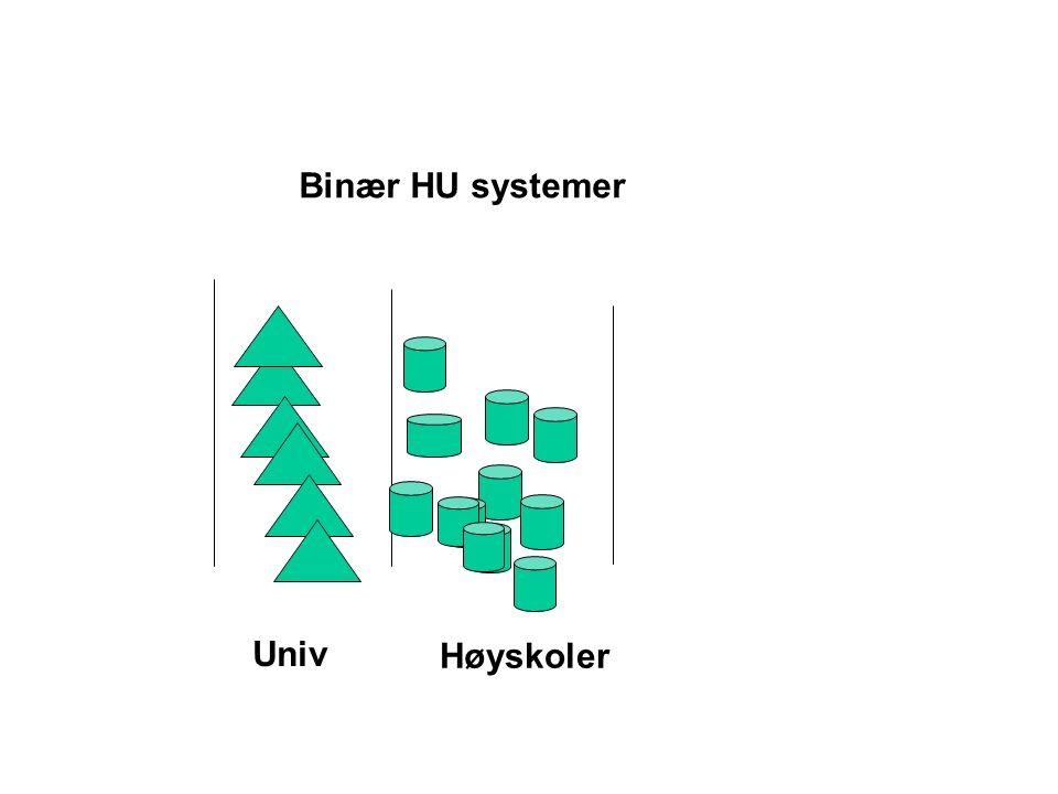 Binær HU systemer Univ Høyskoler