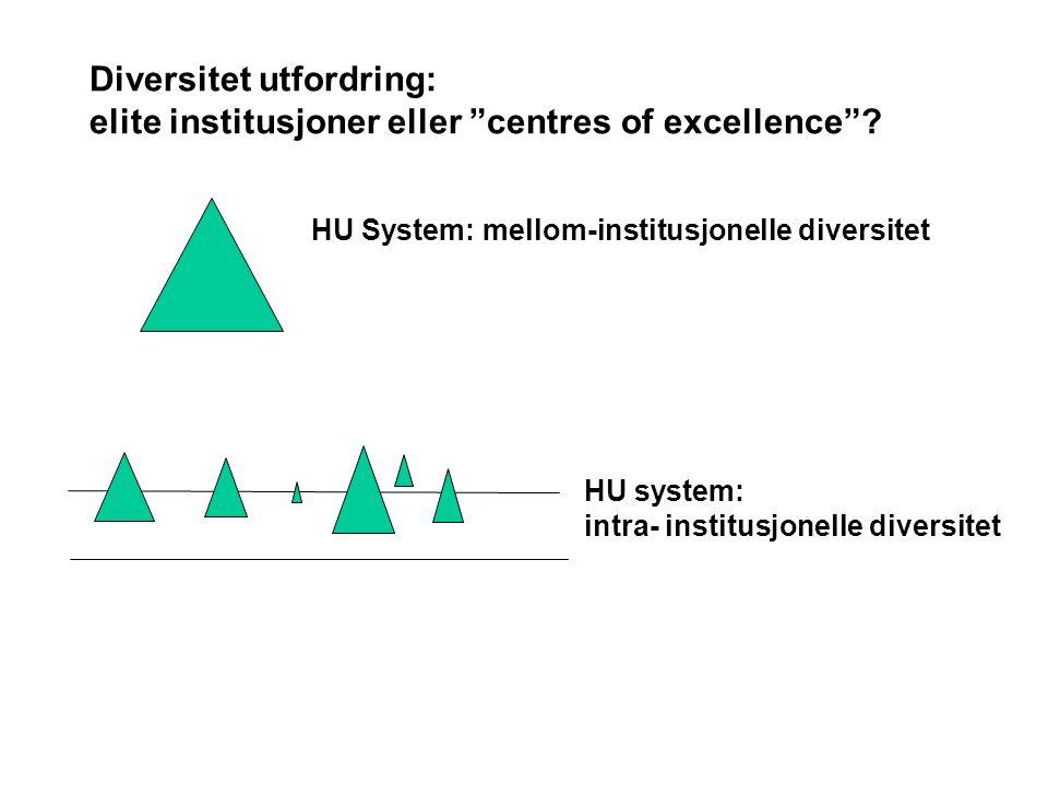 HU System: mellom-institusjonelle diversitet HU system: intra- institusjonelle diversitet Diversitet utfordring: elite institusjoner eller centres of excellence ?