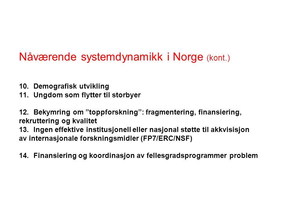 Nåværende systemdynamikk i Norge (kont.) 10.Demografisk utvikling 11.Ungdom som flytter til storbyer 12.Bekymring om toppforskning : fragmentering, finansiering, rekruttering og kvalitet 13.Ingen effektive institusjonell eller nasjonal støtte til akkvisisjon av internasjonale forskningsmidler (FP7/ERC/NSF) 14.Finansiering og koordinasjon av fellesgradsprogrammer problem