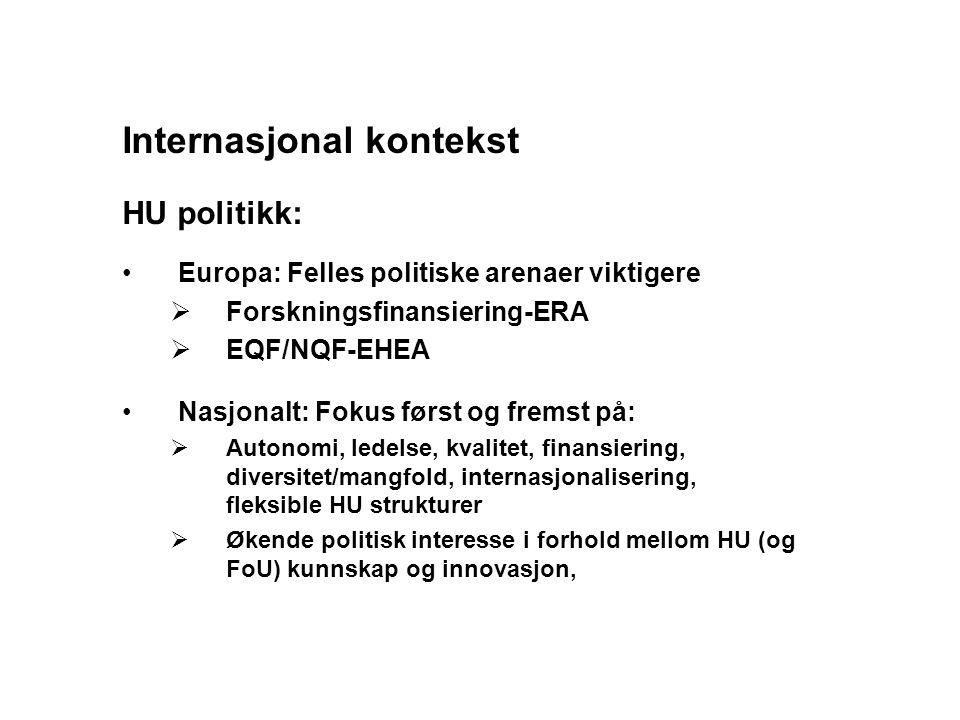 Internasjonal kontekst HU politikk: Europa: Felles politiske arenaer viktigere  Forskningsfinansiering-ERA  EQF/NQF-EHEA Nasjonalt: Fokus først og fremst på:  Autonomi, ledelse, kvalitet, finansiering, diversitet/mangfold, internasjonalisering, fleksible HU strukturer  Økende politisk interesse i forhold mellom HU (og FoU) kunnskap og innovasjon,