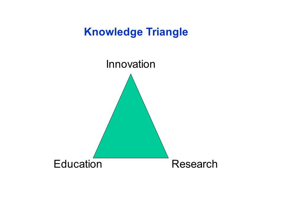 Trender i høyere utdanning internasjonal: 1.Profilering av høyere utdanningsinstitusjoner gjennom konsentrasjon og arbeidsdeling for å forbedre konkurranseevne 2.Koordinering av kunnskapspolitiske områder (innovasjon; høyere utdanning; yrkesutdanning; teknologi; forskning) 3.Økende fokus på læringsutbytte