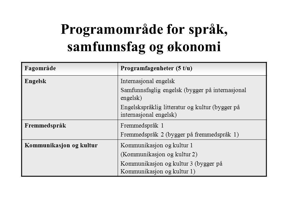 Programområde for språk, samfunnsfag og økonomi FagområdeProgramfagenheter (5 t/u) EngelskInternasjonal engelsk Samfunnsfaglig engelsk (bygger på inte